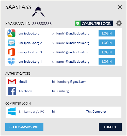 Single Sign-on - 2-step Authentication | SAASPASS