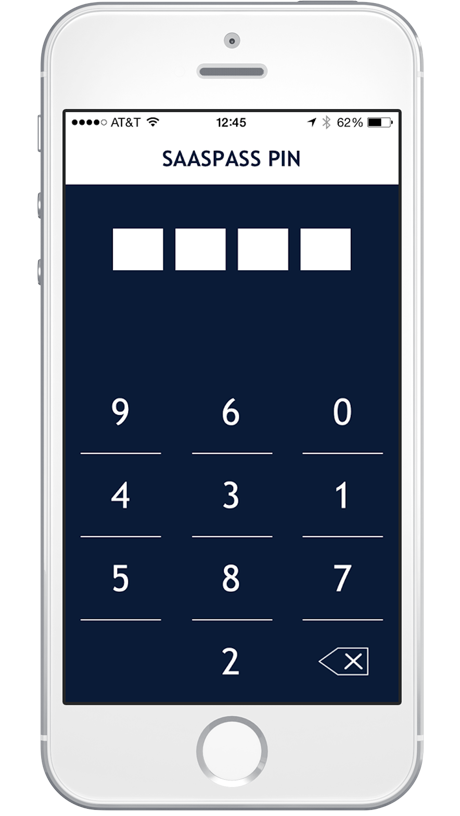 Scrambled Keypad with Two Factor Authentication SSO Single